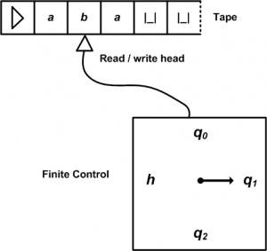 Turing_machine