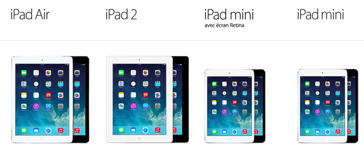 iPads comparaison